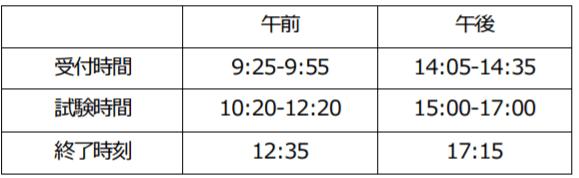 TOEIC(R) Listening & Reading公開テスト、10月25日(日)以降は1日2回 ...